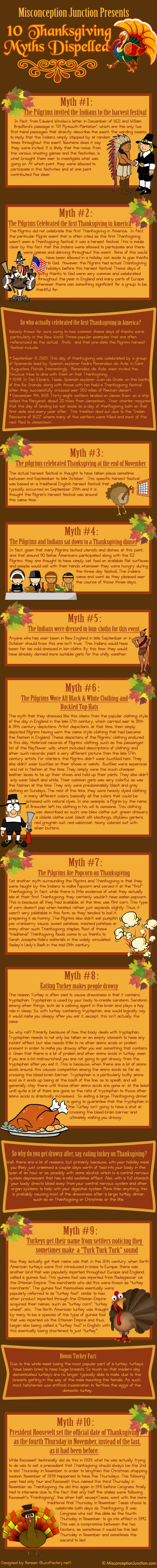 Thanksgiving Myths  The Most Crazy Thanksgiving Myths