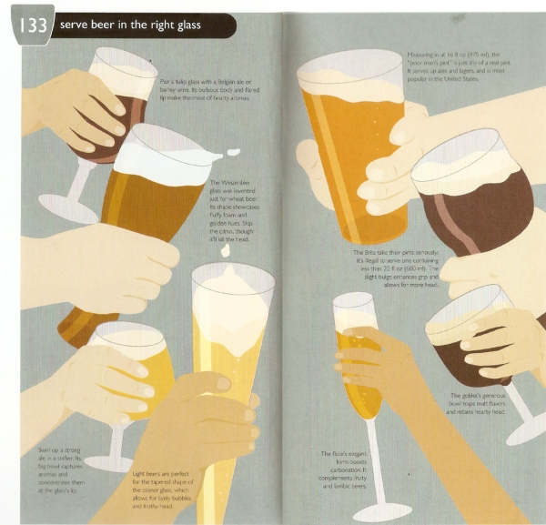 FC 133 Serve beer in the Right Glass  How to Decide Which Glass to Use for Beer and Wine