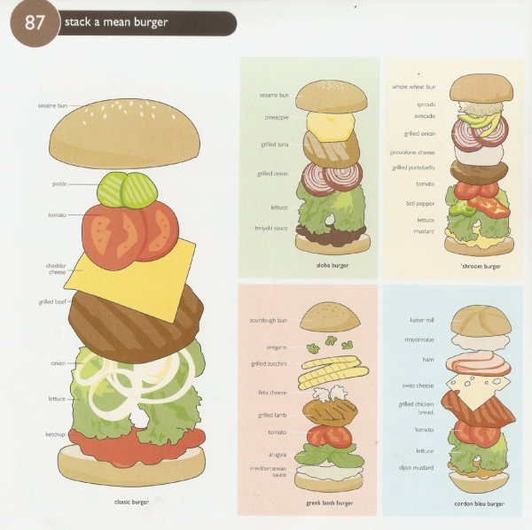 FC 87 Stack a Mean Burger  How to Stack a Burger the Right Way
