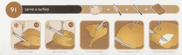 FC 91 Carve a Turkey  How to Properly Carve a Turkey the Right Way