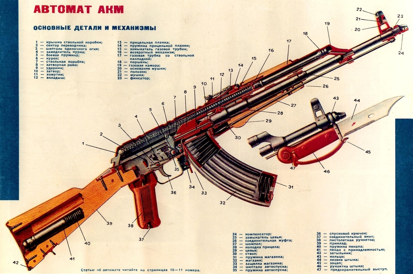 The AK-47 is a particular-discharge, gas-worked 7.62×39mm strike rifle, first advanced in the USSR by Mikhail Kalashnikov. It is formally reputed to be Avtomat Kalashnikova (Russian: Автомат Калашникова). It is […]
