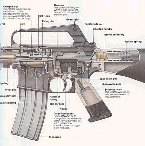 A AR is a rifle (air rifle), gun (air gun), or shotgun that discharge shots by method of compacted air or different gas, as opposed to a gun which discharge […]