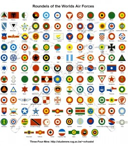 Air Force Roundels