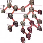 Ancient Helms
