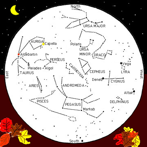 Astrology Star Chart Fall
