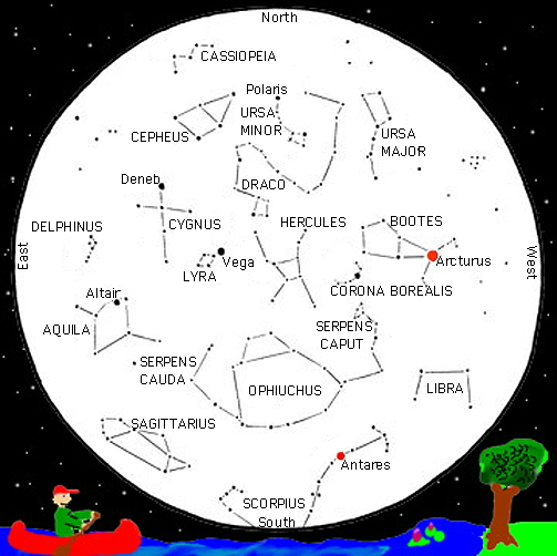 Astrology Star Chart Summer