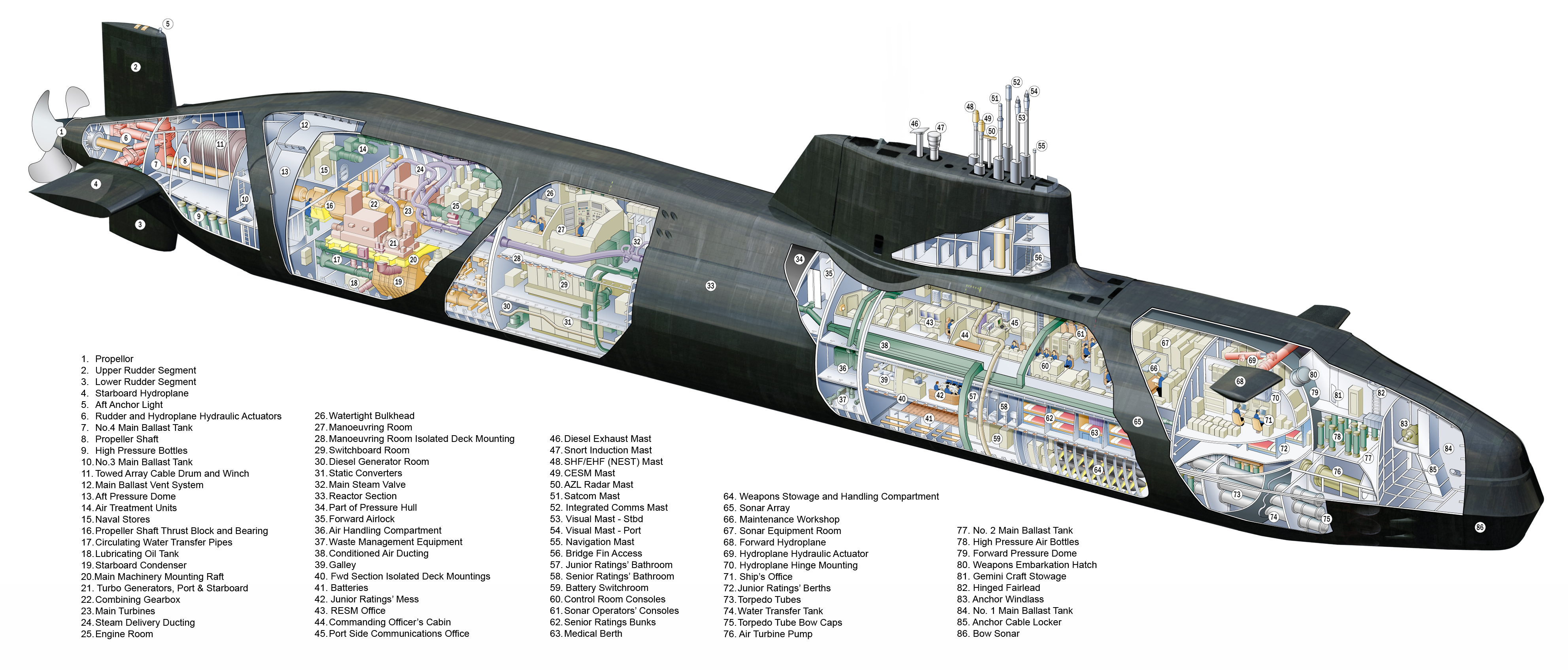 The Astute-class is the most recent class of atomic-fueled Fleet submarines in utility with the Royal Navy. The class sets another standard for the Royal Navy in terms of weapons […]