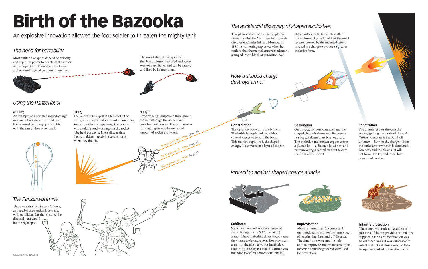 """Bazooka is the regular name for a man-compact recoilless rocket antitank weapon, broadly fielded by the US Army. Moreover pointed to as the """"Stovepipe"""", the imaginative bazooka was near the […]"""