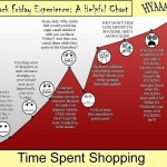 What is the Black Friday Experience?