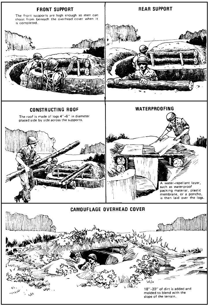 Building a Foxhole