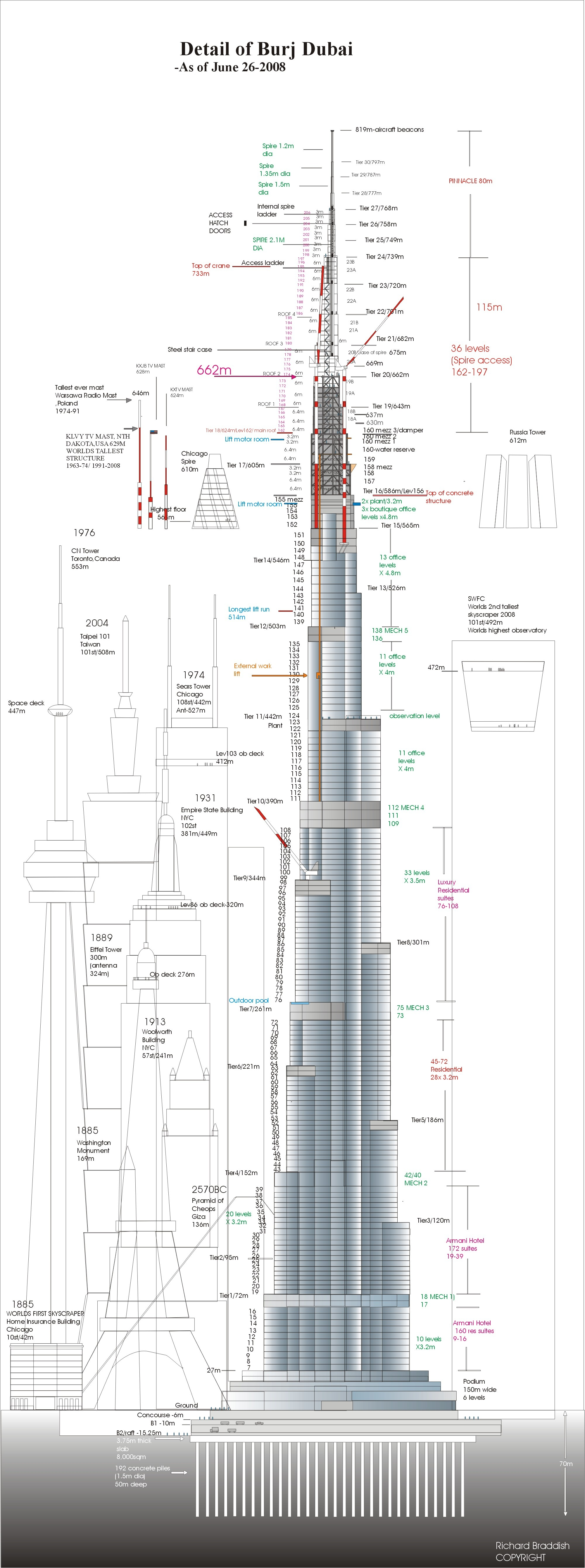 One of the tallest tower in dubai with 819 meters aircraft beacon.