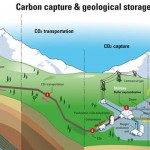 <b>Carbon Capture &amp;amp; Geological Storage</b>