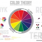<b>How to Learn Color Theory</b>