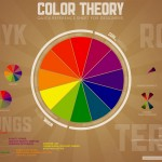 <b>Color Theory Infographic</b>