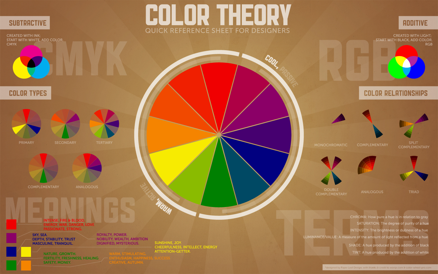 Designer knows best about colors, so if you want to be one of them, check his color theory below. Originally posted: November 10, 2012