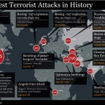<b>Deadliest Terror Attacks</b>