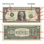 <b>Dollar Bill Facts</b>