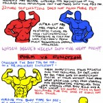 <b>Drawing Muscles (1)</b>