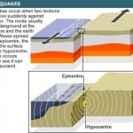 <b>Earthquakes</b>