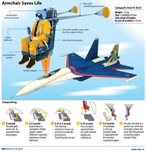 Fighter Ejector Seat