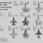 <b>Fighter Jet Comparison A</b>