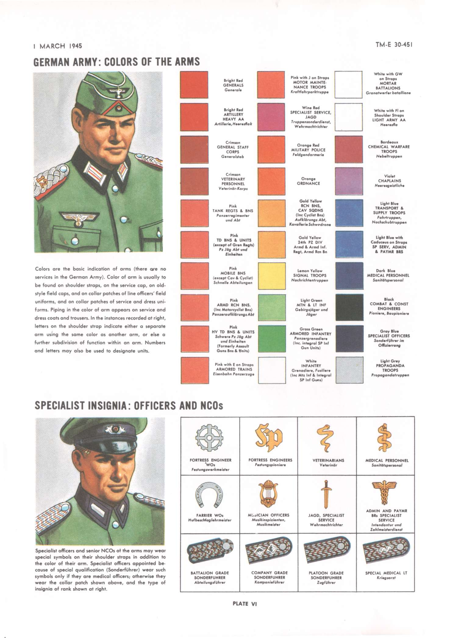 The German Army is the area part of the military of the Federal Republic of Germany. The Heer was established in 1955 as a component of the recently shaped West […]