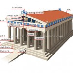 <b>Greek Temple</b>