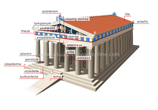 Check this greek temple structure