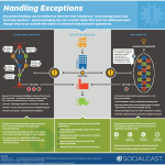 <b>Handling Exceptions in Business</b>