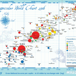 Heath Care by Nation