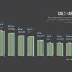 Highest Payouts to CEOs