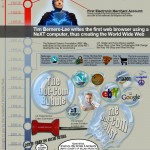 History of eCommerce