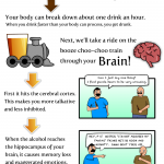 <b>How You Get Drunk</b>
