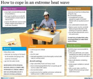 How to Cope with a Heat Wave