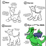 <b>How to Draw</b>