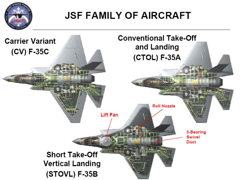 The Lockheed Martin F-35 Lightning II is a group of single-seat, single-motor, fifth crop multirole contenders being worked on to perform ground ambush, surveillance, and air protection missions with stealth […]