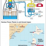 <b>Japan Fukushima Accident</b>