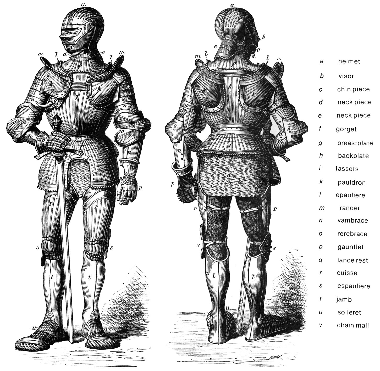Knights Armour is an authentic sort of private armour a product of iron or steel plates. While there are punctual ancestors such the Roman-time lorica segmentata, full plate armour improved […]