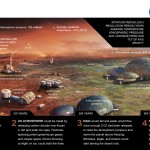 <b>What a Mars Base Could Look Like</b>