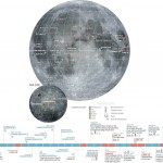 <b>List of Moon Landings</b>
