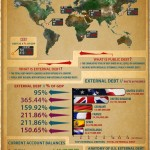<b>National Debt Simplified</b>