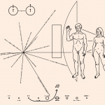 <b>The Pioneer Plaque</b>