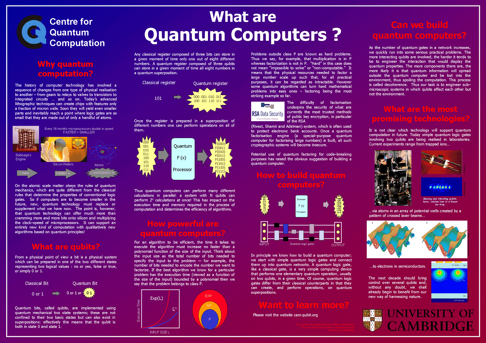 A Quantum Computer is a calculation mechanism that makes guide utilize of quantum mechanical phenomena, for example superposition and snare, to perform operations on information. Quantum workstations are diverse from […]