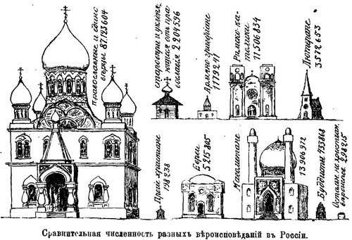 A drawing of different religious building structures