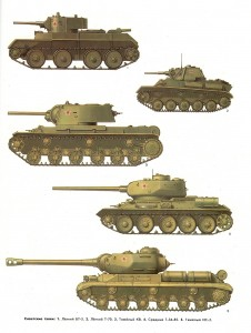 Russian Warmachines A