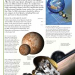 <b>Dwarf Planets Explained</b>