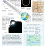 SE - Eclipses of the Sun (2)