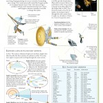 SE - Exploring the Planets (2)
