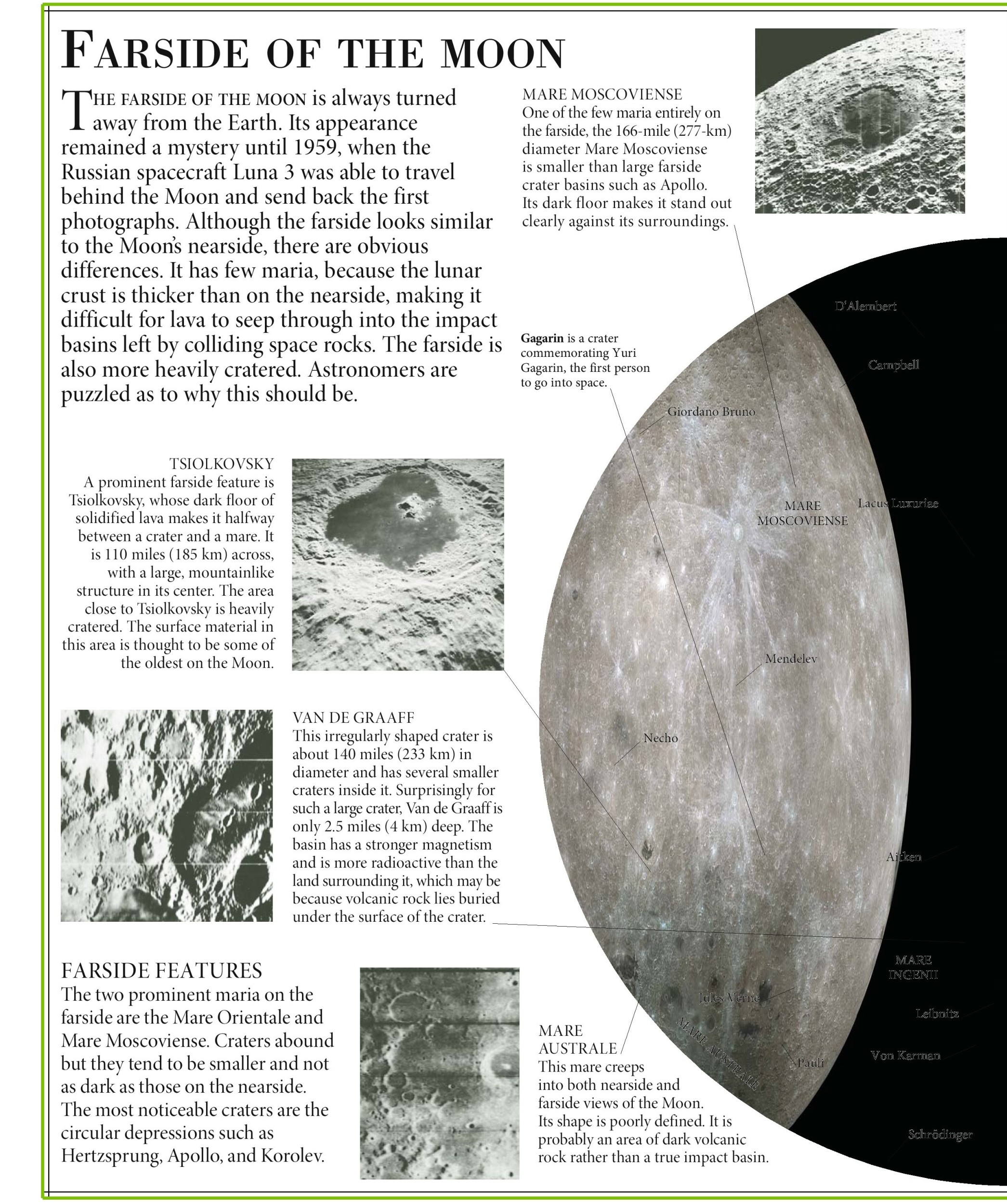 The farside of the moon is always turned away from the Earth. Its appearance remained a mystery until 1959, when the Russian spacecraft Luna 3 was able to travel behind […]