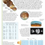 <b>Jupiter's Moons Explained</b>